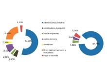 FLUJOS PAGOS SECTOR Y ASEMAS 2012